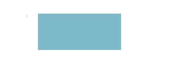 Logo Raaakt Massage Woerden wit met lichtblauw